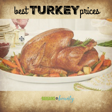Best Turkey Prices 2017